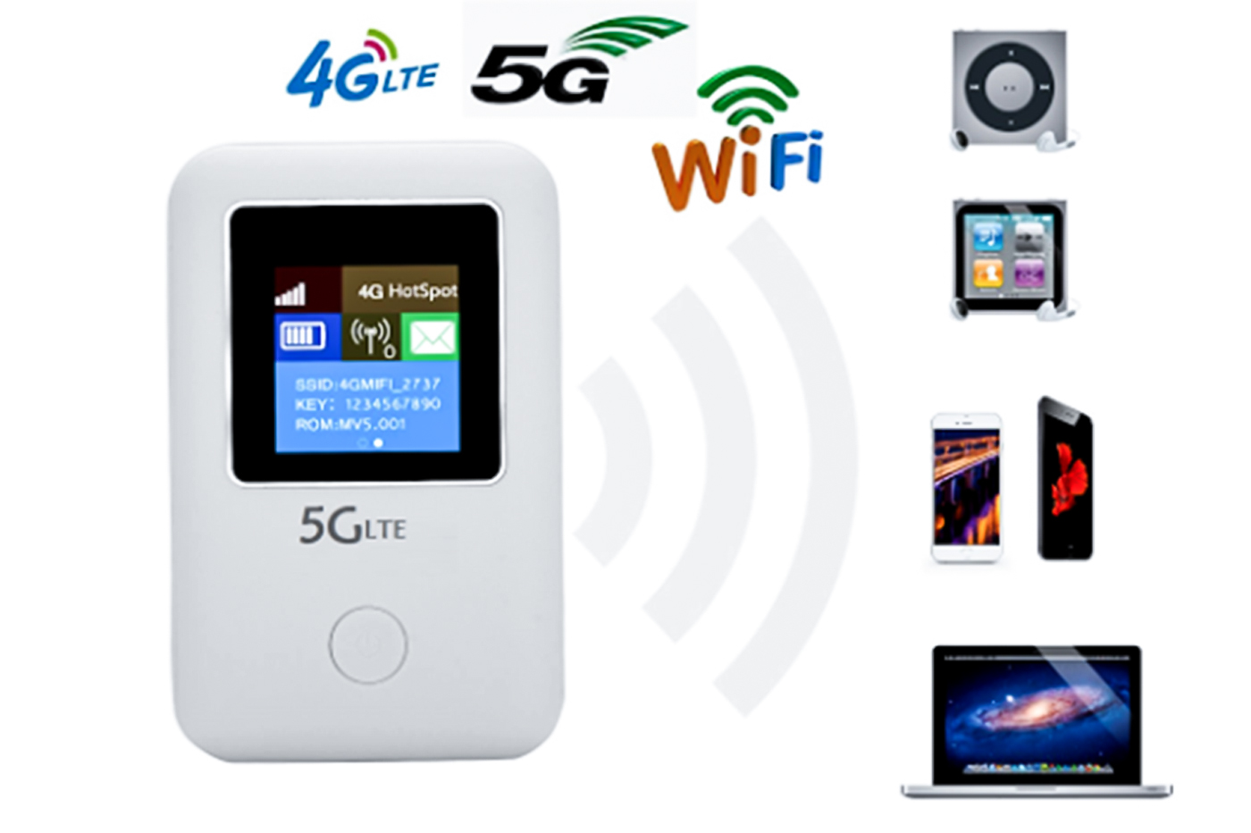 Mini router wifi modem portatile 5G 4GLTE hotspot wireless ricaricabile Q-A214